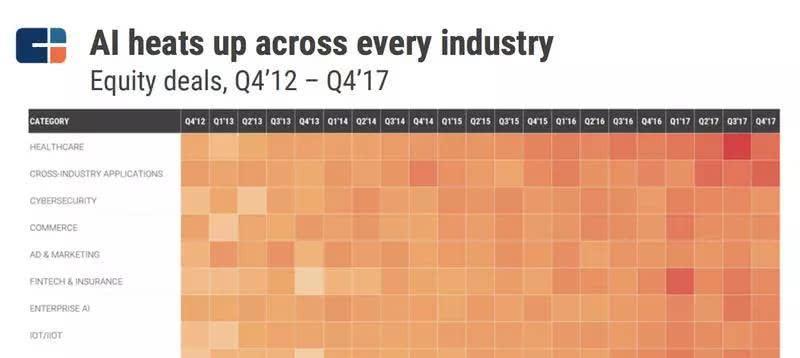 数据和算力如此珍贵,人工智能的未来在区块链上!