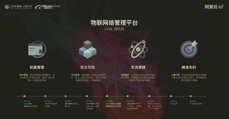 """黑科技揭秘:阿里云""""天空物联网""""连接范围如何达到700平方公里"""