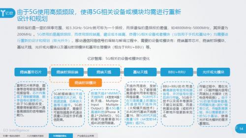 《5G基础梳理及应用前景分析研究报告》重磅发布