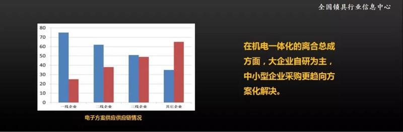 2018年中國智能門鎖產業及市場分析調研報告(全文)
