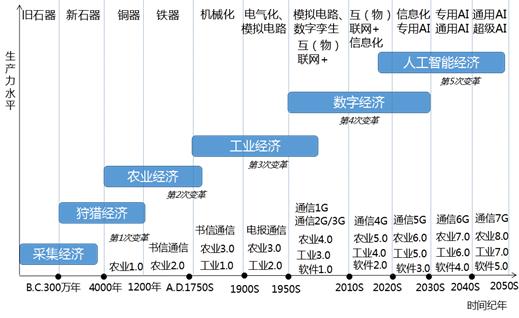 http://www.reviewcode.cn/yanfaguanli/26985.html