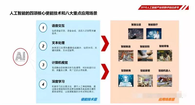 http://www.reviewcode.cn/rengongzhinen/27280.html