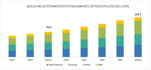building-automation-control-systems-market10.jpg