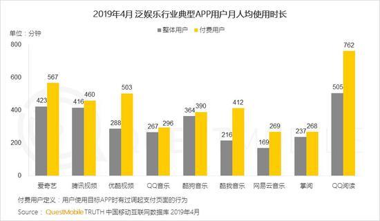 同比增长21.8%)、无极荣耀是手机游戏(65.7分钟